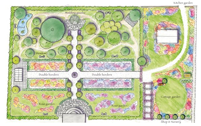 Ritning över Engelska trädgården på Svabesholm